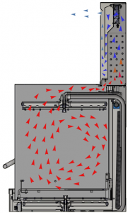 Heat Recovery Condensor