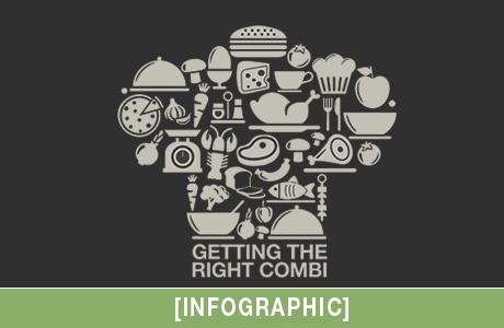 combi oven infographic