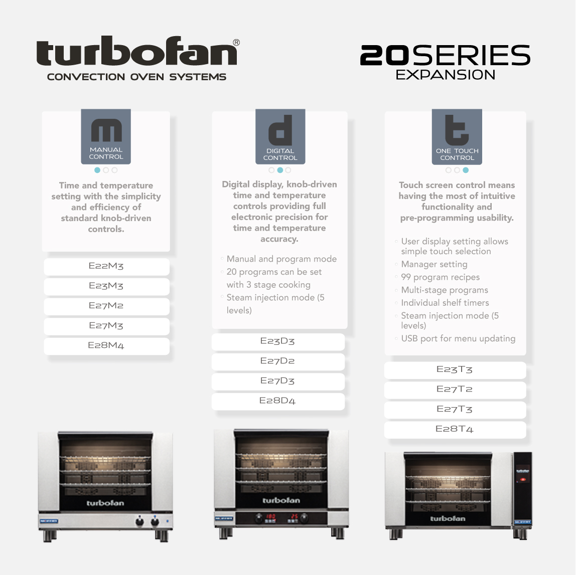 Turbofan infographic